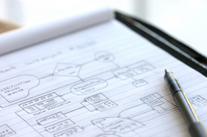 UML-design